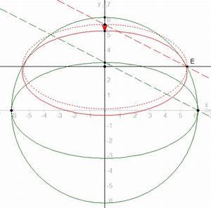 Bodenfläche Berechnen : mp forum ebene schneidet kugel projektion matroids matheplanet ~ Themetempest.com Abrechnung