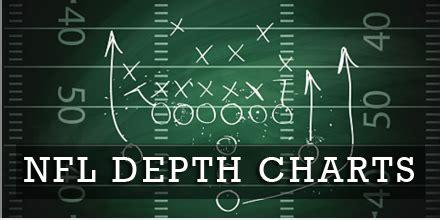 nfl depth charts  gridiron experts