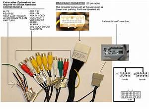 2011 Nissan Pathfinder User Wiring Diagram