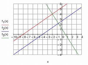 A Geschnitten B Berechnen : l sungen lineare funktionen teil xiii ~ Themetempest.com Abrechnung