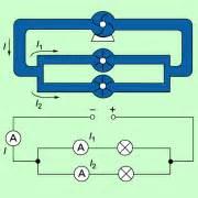 Stromkreis Berechnen : stromst rken in stromkreisen in physik sch lerlexikon lernhelfer ~ Themetempest.com Abrechnung