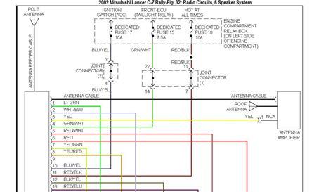 Mitsubishi Eclipse Diagram Auto Parts