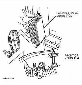 Service Manual  How To Replace Ecm For A 2002 Hummer H1