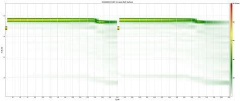 Illumina Sequencing Service Illumina Miseq Sequencing Service Seqmatic