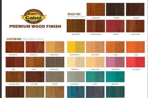 shop fox hand plane reviews cabots wood stain colors