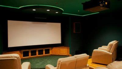 Global Projector Screen Market Size Trends Industry