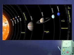 Structure Of The Solar System (page 2) - Pics about space