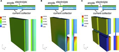 limiting internal short circuit damage  electrode partition  impact tolerant li ion