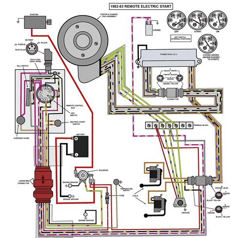 40 Hp Evinrude Wiring Diagram by Evinrude Johnson Outboard Wiring Diagrams Mastertech