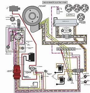 Evinrude 25 Hp Wiring Issue Page  1