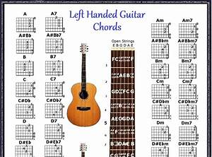 Left Handed Guitar Chords Chart  U0026 Note Locator