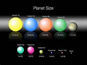 Most of the planet candidates are also pretty big -- much ...