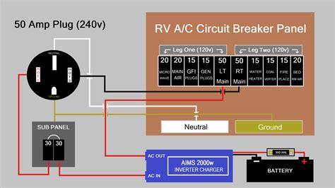 rv  grid set  travel trailer install