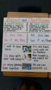 Subject and Object Pronouns Anchor Chart