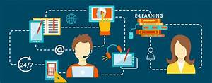 6 Key Blended Learning Benefits for Corporate Training ...