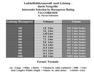 engine cubic inch chart engine free engine image for user manual