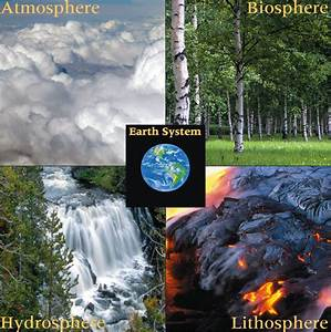 Station Set  2  The Biosphere  Geosphere  Hydrosphere And