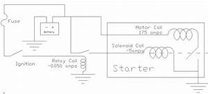 Remote Starter Solenoid   Upgraded Wiring