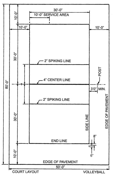 volleyball court diagram blank coaching volleyball