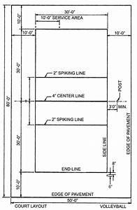 Volleyball Court Diagram Blank