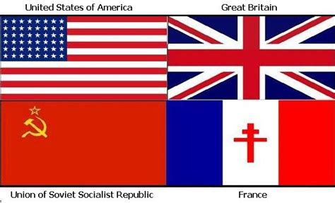 allied powers  united states great britain france