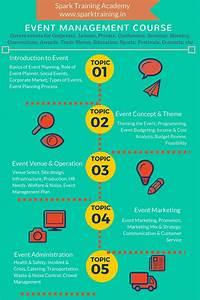 event management courses in chennai event management