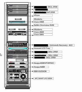 First Rack Diagram Attempt   Sysadmin