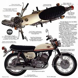 Suzuki T350 Motorcycle Engine Diagram