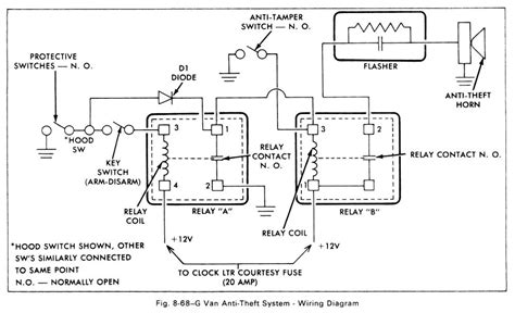 Van Anti Theft System Wiring Diagram For Gmc Light