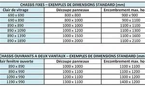 Dimension Porte Standard Exterieur : taille standard fenetre pvc dthomas ~ Melissatoandfro.com Idées de Décoration