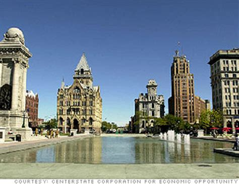 Most affordable U.S. cities to buy a home - Syracuse, N.Y ...