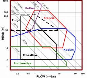 Farmall 450 Hydraulic Flow Diagram