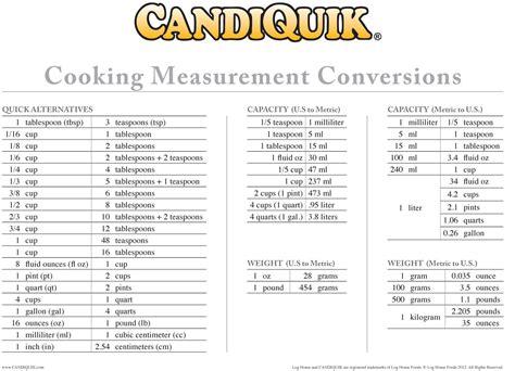 table de conversion cuisine free printables measurement conversion chart cooking