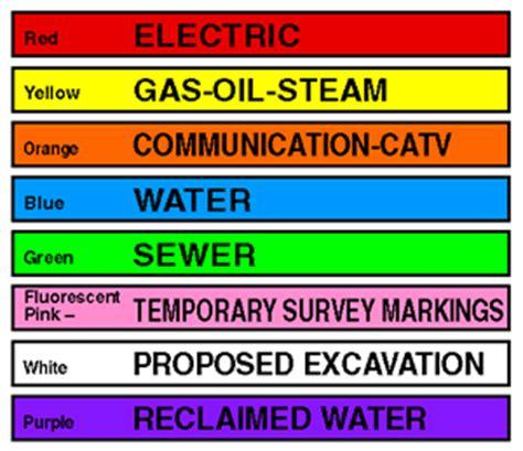 osha piping color codes related keywords osha piping