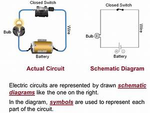 The Word Circuit Means  U201cclosed Path U201d