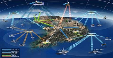 Why India Needs to Demonstrate Anti Satellite (ASAT ...