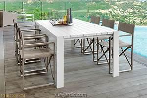 Table De Jardin Aluminium Et Verre : table jardin aluminium blanc menuiserie ~ Teatrodelosmanantiales.com Idées de Décoration
