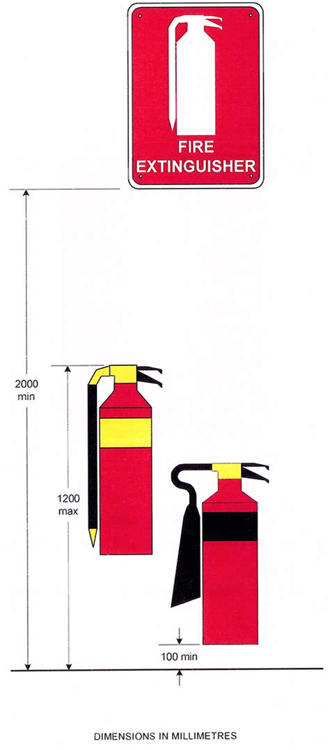 Extinguisher Mounting Height by Extinguisher Line Drawing Clipart Best