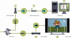 Spectrum Internet Wiring Diagram