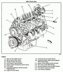 2003 Buick Lesabre Engine Diagram