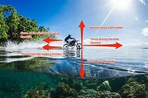Physics Behind Dirt Bike Surf Water Trick