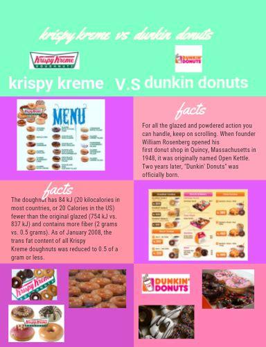 krispy kreme v.s dunkin donuts - by Maryah Navarro ...