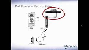 401 - Powernet Basic Wiring