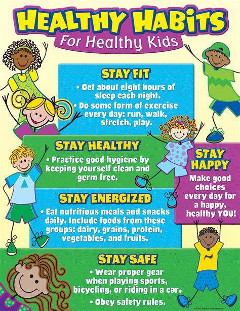 healthy habits for healthy chart tcr7736 976 | 7736