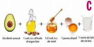 Soin Cheveux Bouclés Maison : soins bios et naturels 16 produits bons pour vos cheveux ~ Melissatoandfro.com Idées de Décoration