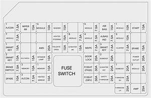 Hyundai Tucson  2016   U2013 Fuse Box Diagram