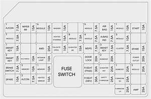 Hyundai Tucson  2016   U2013 Fuse Box Diagram