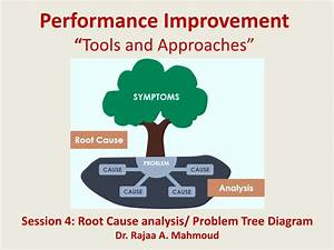 Pdf  Performance Improvement  U0026quot Tools And Approaches