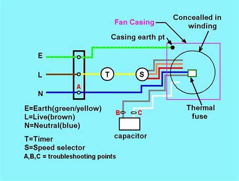 fan repair 4 steps