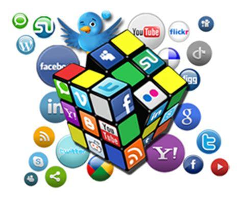 Social Engine Optimization - search engine optimization seo coimbatore salem